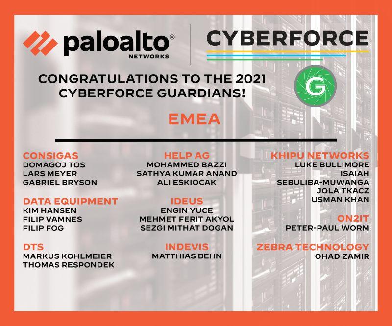 Cyberforce Guardian 2021